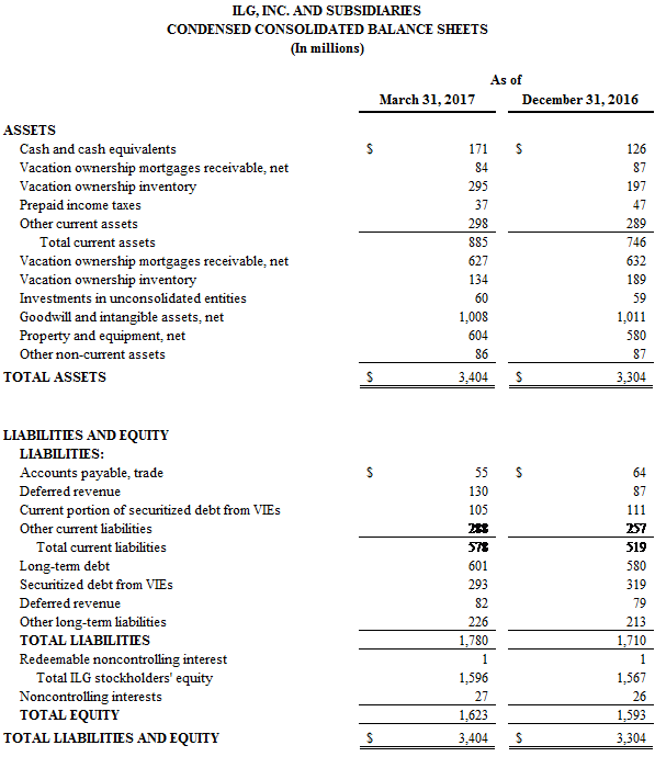 ilg-pr-Q117earnings-2.png