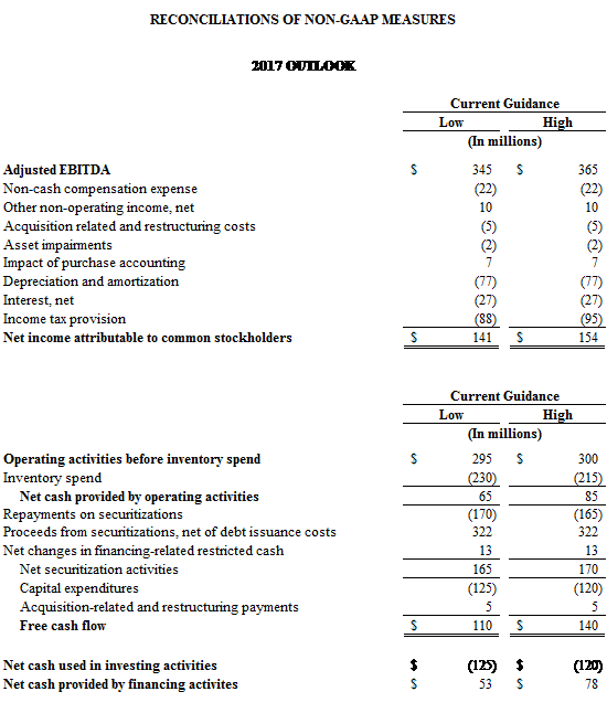 ilg-pr-Q117earnings-9.png